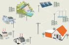 風力発電投資と太陽光発電投資や他の投資との違いの説明画像その1