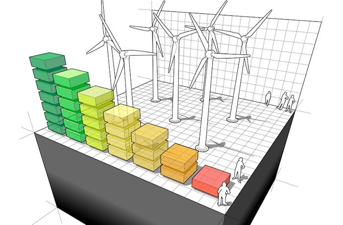 世界一・日本一の風力発電所とは? 海外の風力発電をみてみよう!の説明画像その2