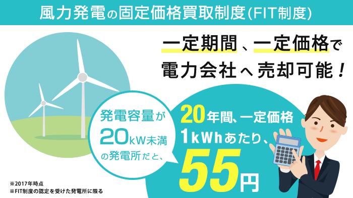 風力発電投資とFIT