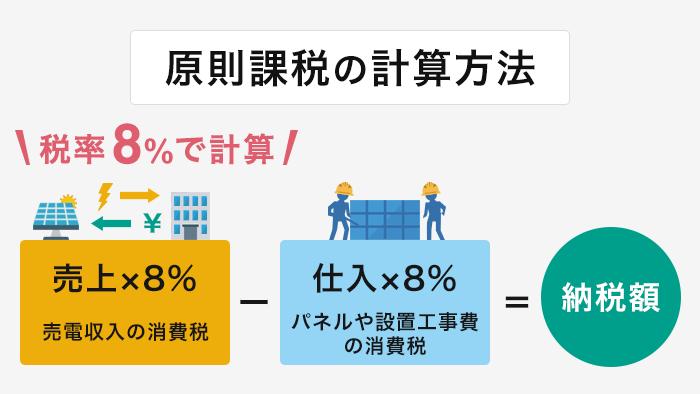 原則課税の計算方法