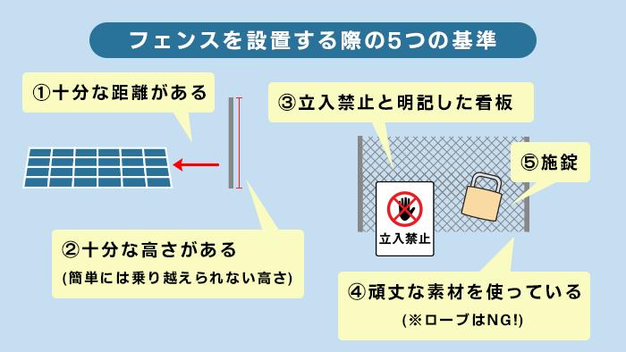 フェンスの設置基準