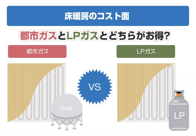 床暖房ガス代比較