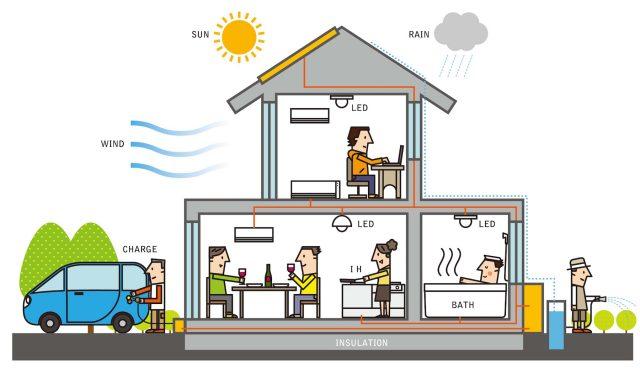 暖房器具電気代