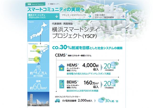 横浜市で始まる仮想発電所