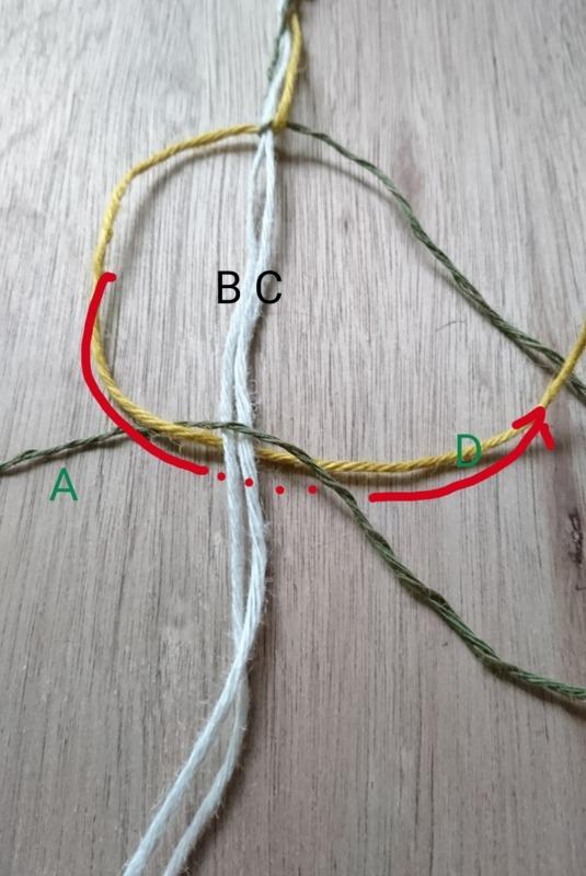 Recipe step image c8093bb1 d462 442f b71f 7f9f5da29efa