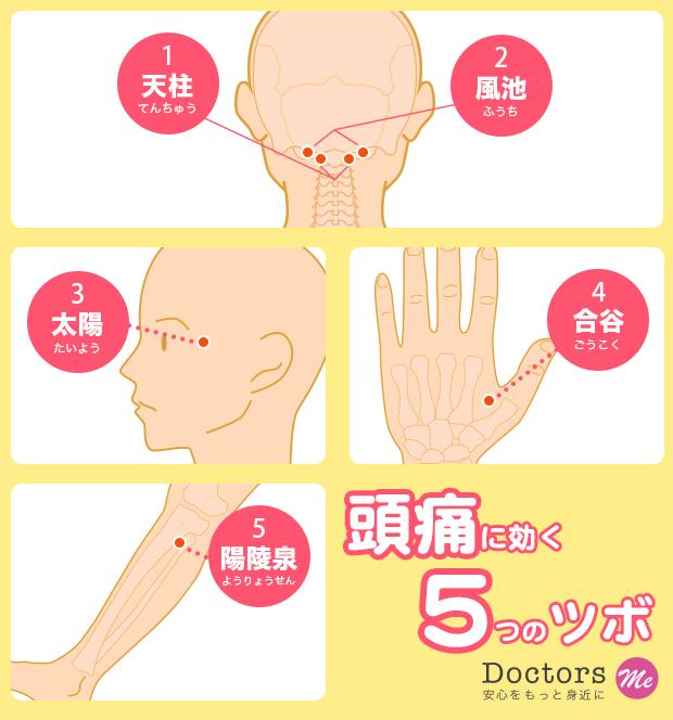 【東洋医学のツボコラム】Vol.7: ズキズキ…頭痛に効く5つのツボ