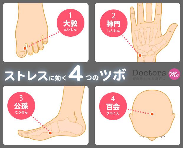 """【東洋医学のツボコラム】Vol.4: イライラを撃退!""""ストレス""""を沈める4つのツボ"""