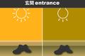 【2018年の風水】玄関の照明の強弱・方位による運気の高め方
