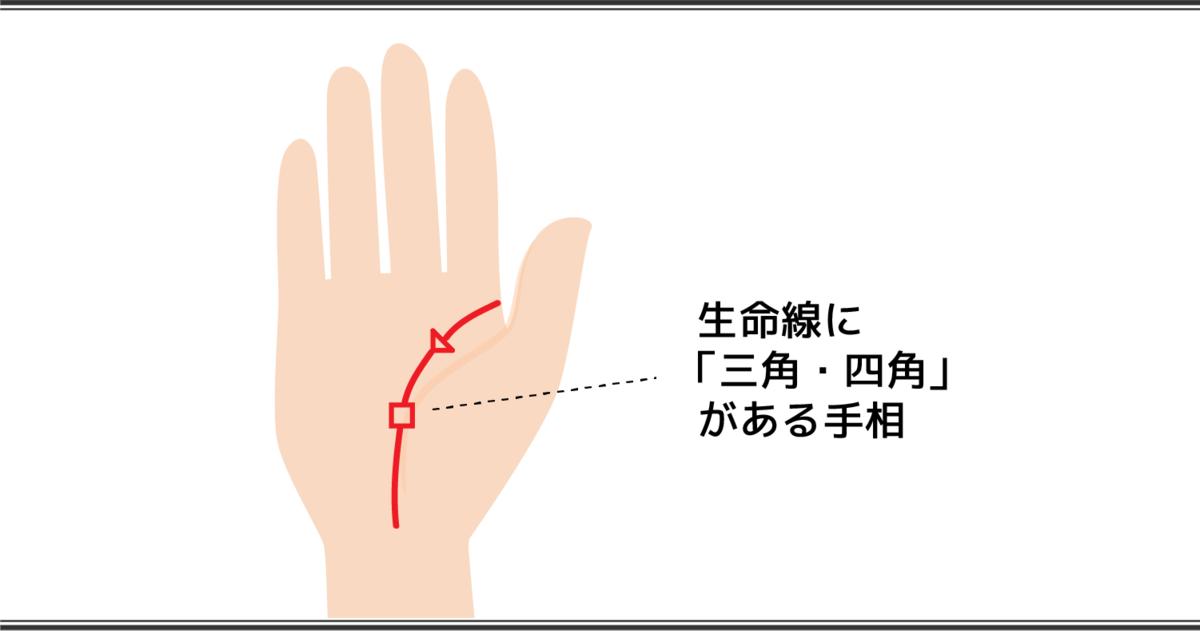生命線の見方 三角・四角のある手相