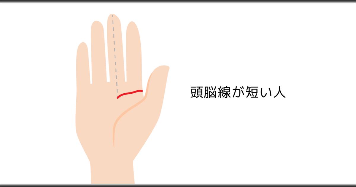 頭脳線が短い人の手相