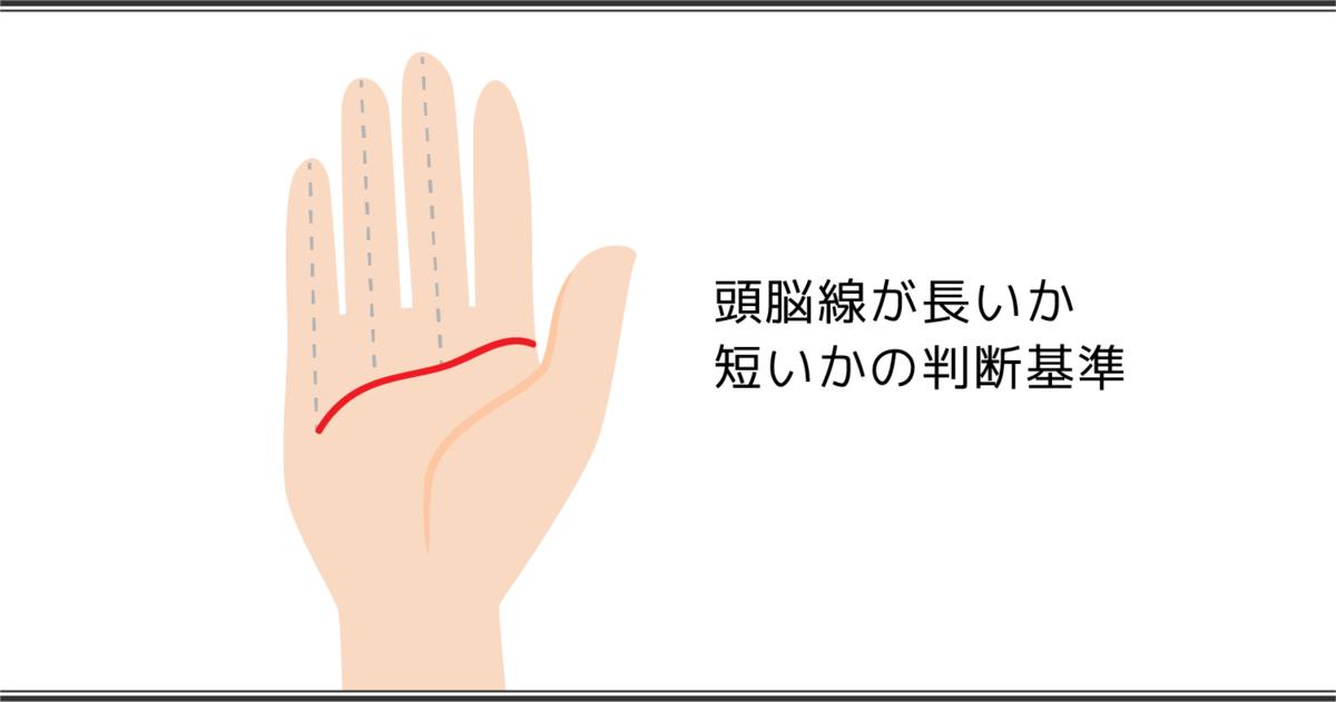 頭脳線が長い・短い人の手相