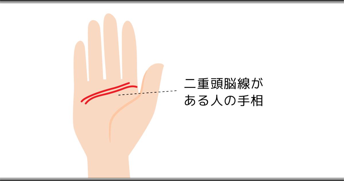 二重頭脳線がある人の手相