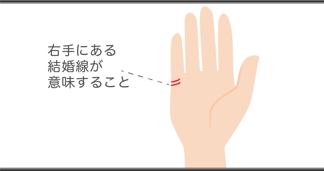 「手相占い」結婚線の見方 右手の手相の意味