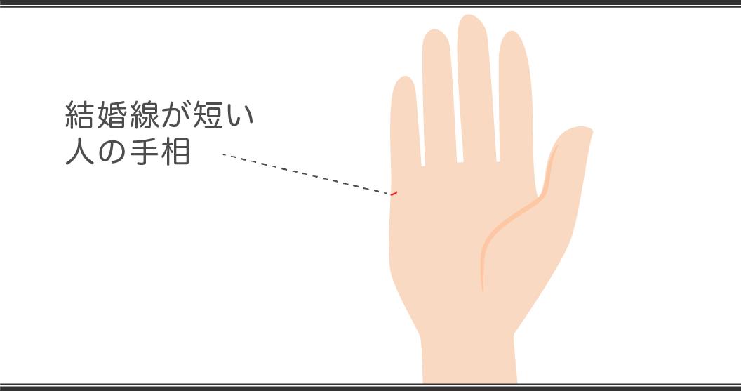 「手相占い」結婚線の見方 短い手相が意味すること
