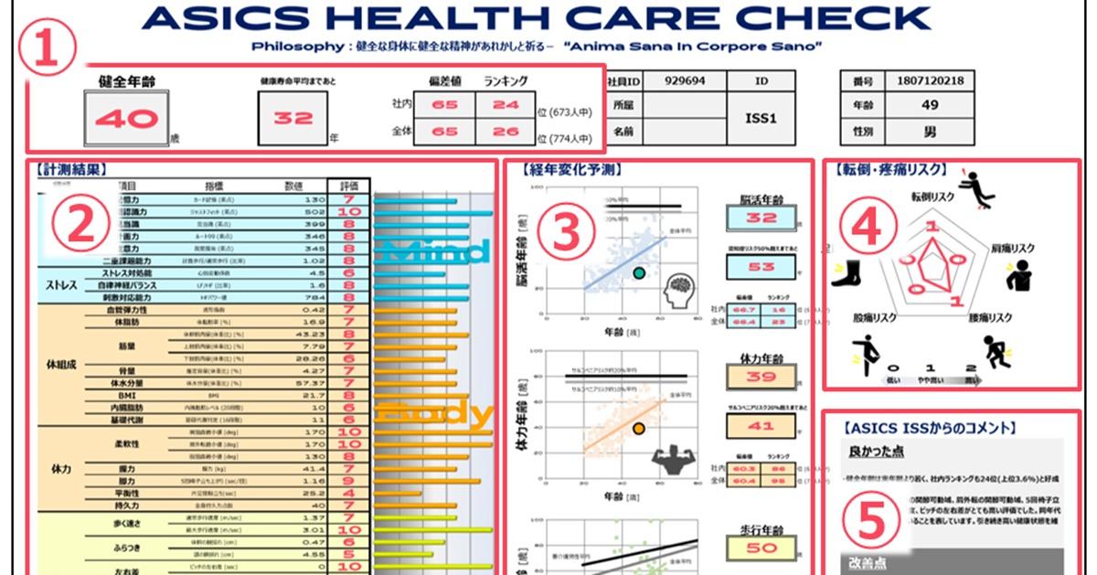 アシックスが企業向け健康増進プログラムを開発:健康:日経デジタルヘルス