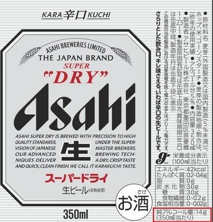 適度な飲酒量とは?gに見るアルコール目安 (日本テレビ系(NNN)) - Yahoo!ニュース