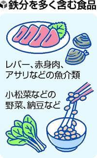 [心に栄養](2)鉄分不足で産後うつも : yomiDr. / ヨミドクター(読売新聞)