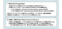 日本呼吸器学会が「新型たばこは推奨できない」 : yomiDr. / ヨミドクター(読売新聞)