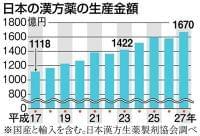 日本の漢方、チャイナリスクにさらされている現実 生薬8割は中国から輸入(1/2ページ) - 産経ニュース