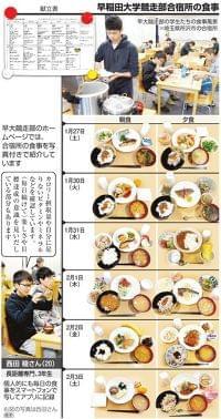「食べろ圧力」私も スポーツと食の苦しみ 反響編:朝日新聞デジタル