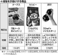 減塩でもおいしく…だし、酢でうまみ グッズ活用 : yomiDr. / ヨミドクター(読売新聞)