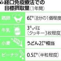 食物アレルギー(9)患者6~7割 3年で卵半個 : yomiDr. / ヨミドクター(読売新聞)