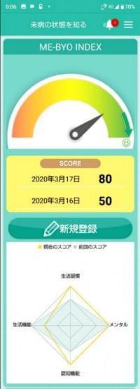 神奈川県、「未病」の状態アプリで測定 機能追加  :日本経済新聞