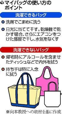 マイバッグ、洗濯・消毒こまめに…専門家「ウイルス注意」 : yomiDr./ヨミドクター(読売新聞)