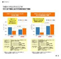 日本の伝統食品「こうや豆腐」が機能性表示食品素材に! 株式会社みすずコーポレーションのプレスリリース