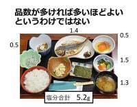 旅館のような華やかな食事は、本当に健康的と言えるのでしょうか : yomiDr./ヨミドクター(読売新聞)