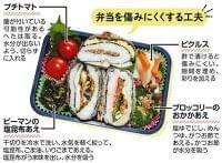夏に最適 おにぎらず弁当 衛生的で見栄えも◎:東京新聞 TOKYO Web