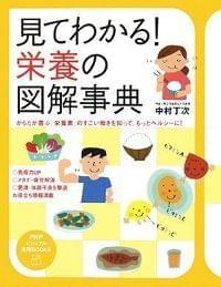 見てわかる! 栄養の図解事典 【実執筆:名前奥付】(PHPビジュアル実用BOOKS/2008.8)