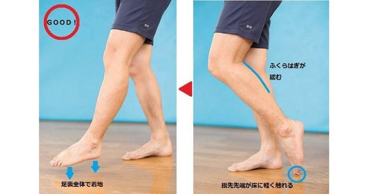 腰痛・膝痛持ちでも痛くない! 疲れない歩き方の極意|ヘルスUP|NIKKEI STYLE