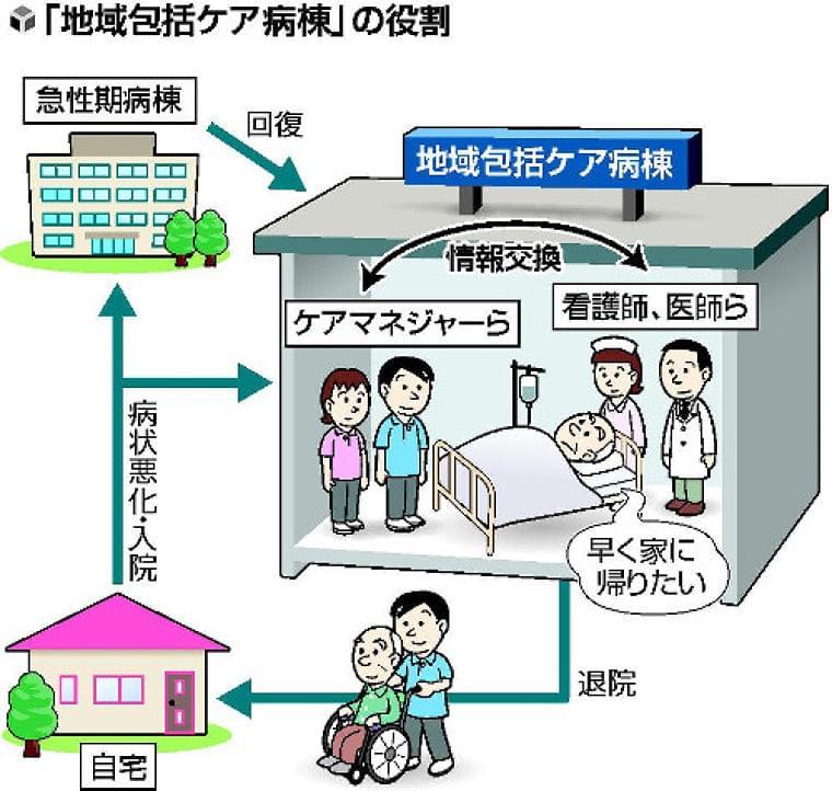 退院後の在宅生活支える…医療と介護の連携強化 : yomiDr. / ヨミドクター(読売新聞)