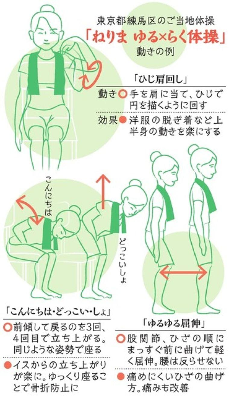 ご当地体操で介護予防 全国に続々誕生:朝日新聞デジタル