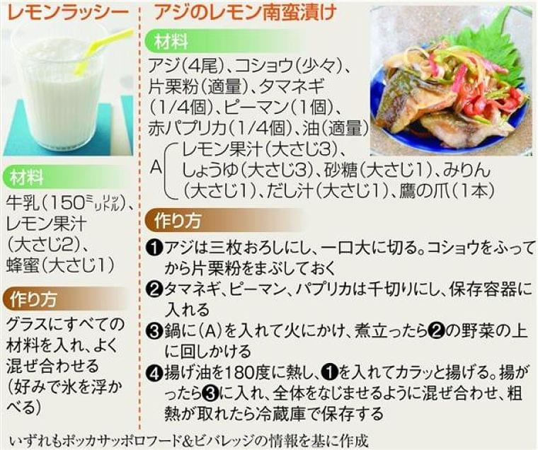 レモンで健康に 生活習慣病予防に効果期待(1/4ページ) - 産経ニュース