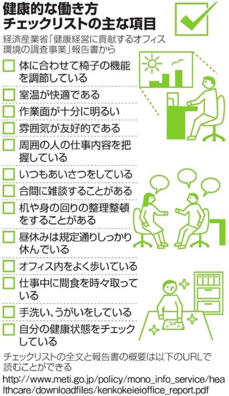 椅子の調整や雑談できる? 健康的になる職場環境とは:朝日新聞デジタル