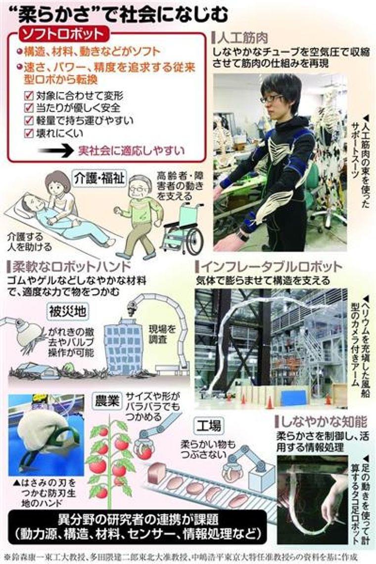 【科学】人と共存「やわらかロボット」 しなやかに進化、介護・災害で活用へ(1/3ページ) - 産経ニュース