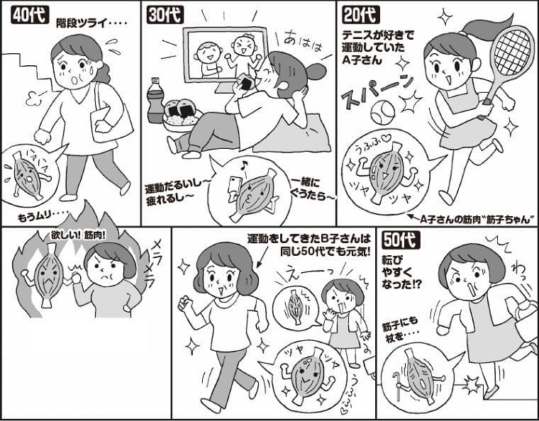 【筋肉】の正体 がんや糖尿病など病気を予防する役割も  (1/1)| 介護ポストセブン
