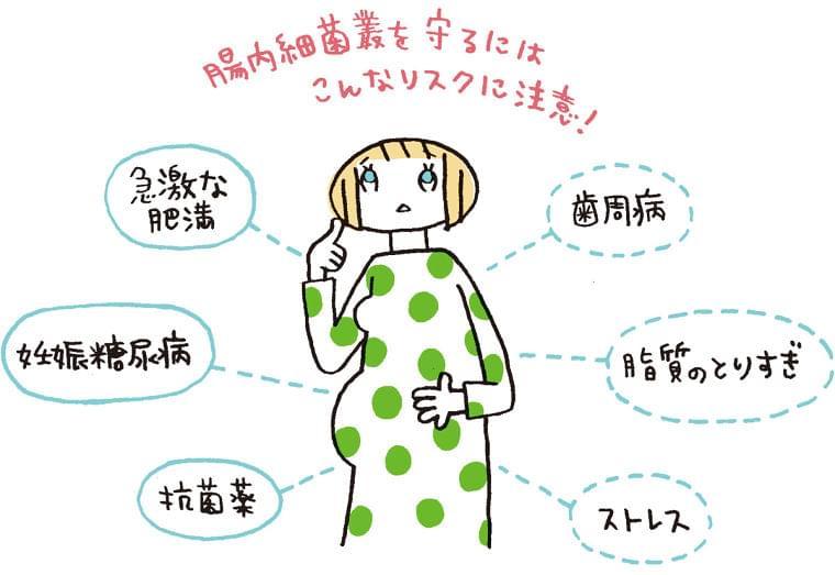 赤ちゃんの健やかな「腸」のために妊活期にすべきこと:日経ウーマンオンライン【女性のカラダと栄養のはなし】