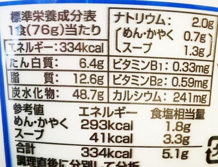 来年改定の「日本人の食事摂取基準」、塩分目標量は0.5グラム減へ(1/2ページ) - 産経ニュース