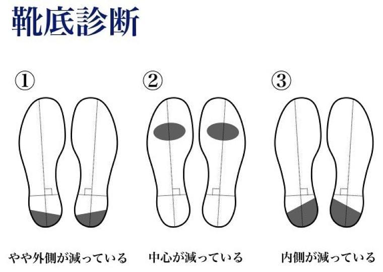 靴底の減り方で分かる足の問題点 ~5パターンのうち4つはNGです~(時事通信) - Yahoo!ニュース