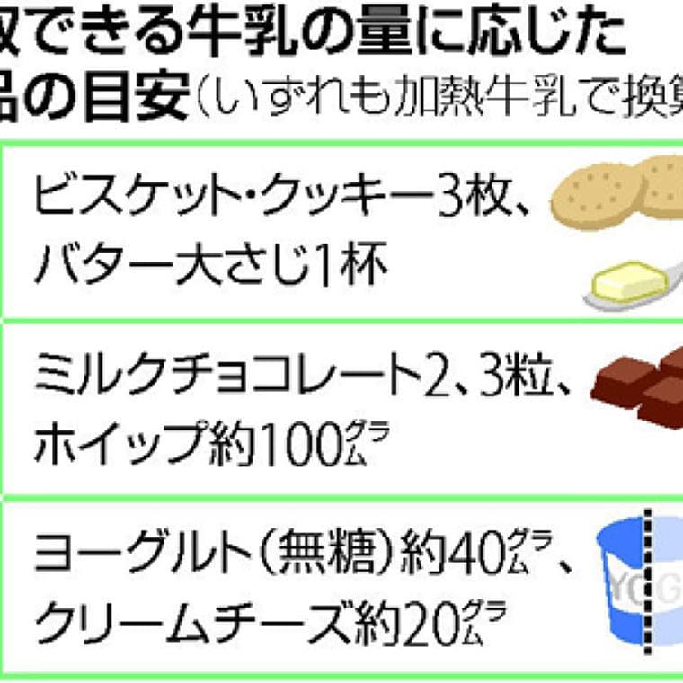 食物アレルギー(7)牛乳の除去 早めに解除を : yomiDr. / ヨミドクター(読売新聞)