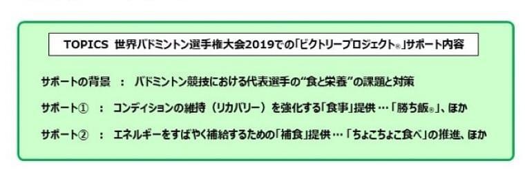 味の素(株)「ビクトリープロジェクト(R)」バドミントン日本代表選手への「食とアミノ酸」によるコンディショニングサポート:時事ドットコム