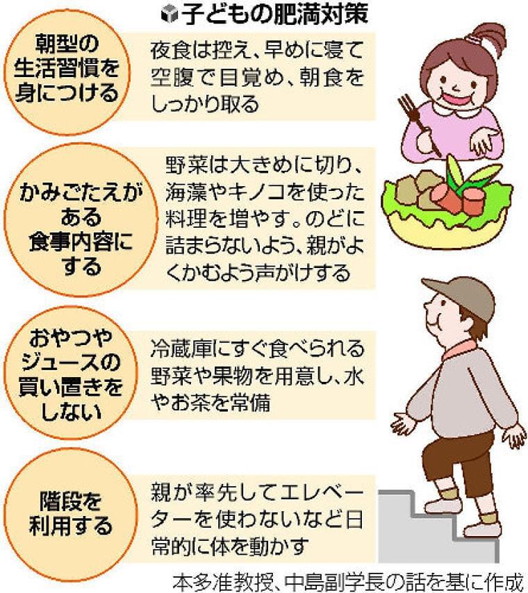 [安心の設計 子ども]肥満対策は親子一緒に…生活習慣改善 学校等とも協力(2019年10月23日)|BIGLOBEニュース