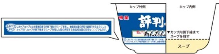 「しおケアカップ」※を2020年2月から使用開始!:福島民友新聞社 みんゆうNet
