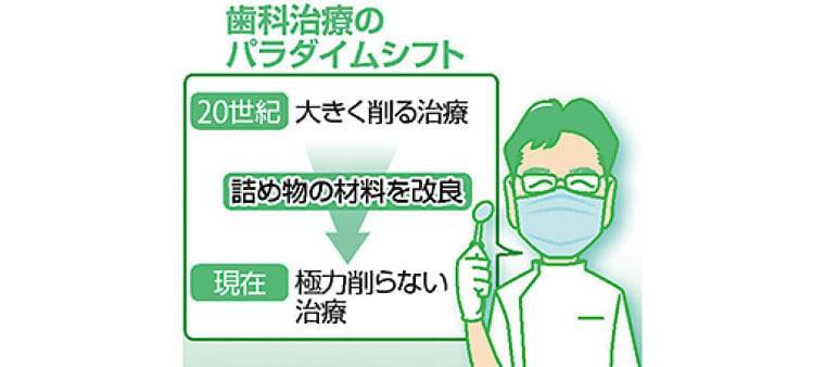「健口」で健康(10)削らない治療へ転換 : yomiDr./ヨミドクター(読売新聞)
