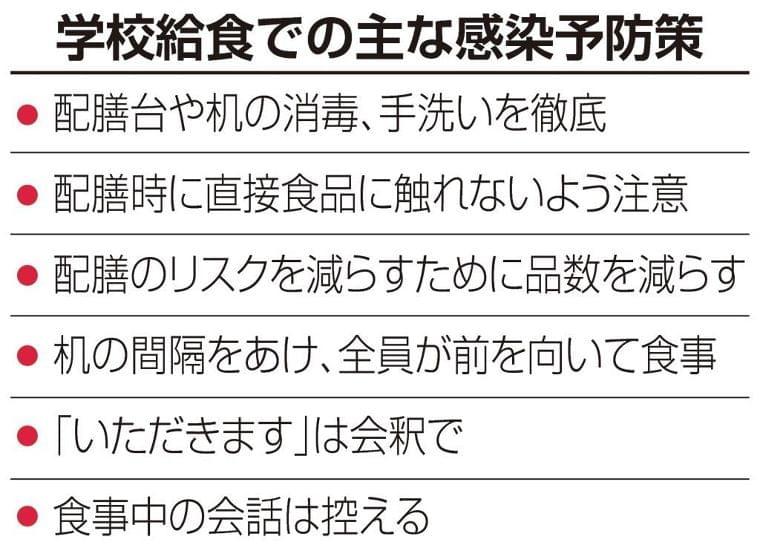 """にぎやかな給食の時間が""""一変"""" 品数少なく「いただきます」は会釈 - SankeiBiz(サンケイビズ):自分を磨く経済情報サイト"""