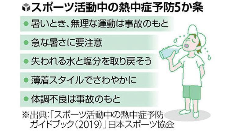 成長期のスポーツ(13)熱中症 早めに異変察知を : yomiDr./ヨミドクター(読売新聞)