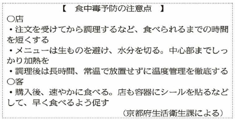 「テークアウトしたら早く食べて」食中毒リスク回避を 店も消費者も安心安全な対策呼び掛け|文化・ライフ|地域のニュース|京都新聞